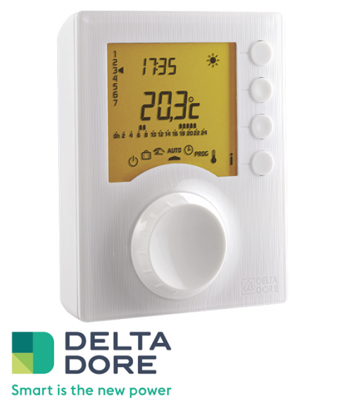 Thermostat Connecté Tybox